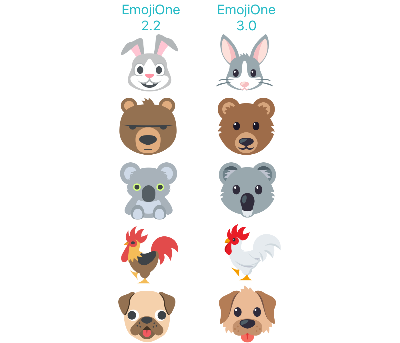 Introducing emojione v30 emojione blog rabbit bear koala rooster and dog face shown here biocorpaavc Gallery