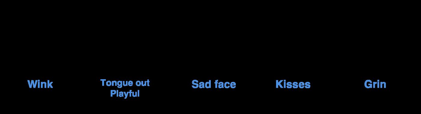 emoticons emojis and stickers oh my emojione blog
